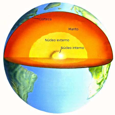 dibujo geosfera: